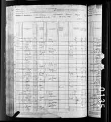 William S Spencer Family - 1880 Census